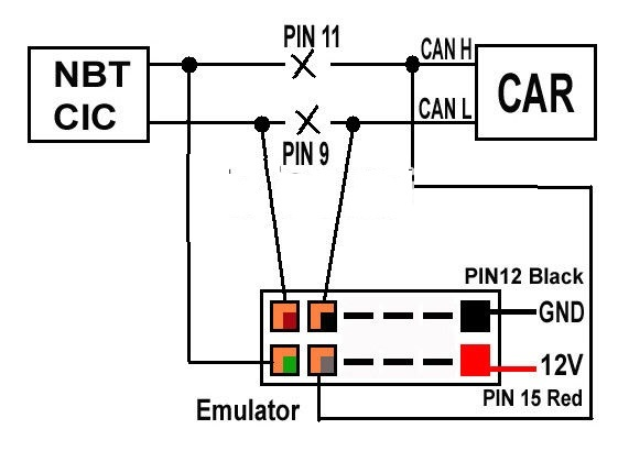for BMW 1er 3er F20 F3X CIC RETROFIT ADAPTER CAN FILTER BMW NBT/F2x/F3x NBT Emulator,(F25 =F1x CIC Dont support )