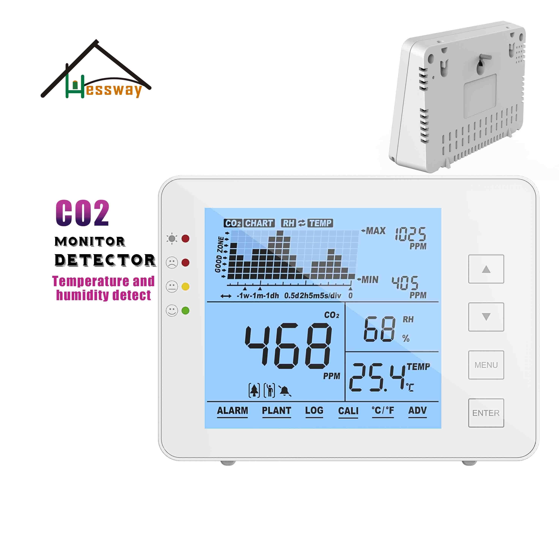 HESSWAY co2 moniteur détecteur de fuite de gaz système d'alarme NDIR capteur de dioxyde de carbone pour 3 en 1 Temp détecteur d'humidité