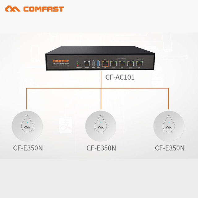 New arrival comfast gigabit AC intelligent gateway routing 4 ports ...