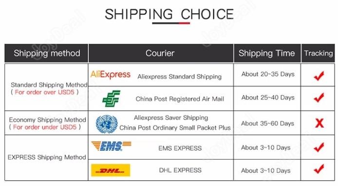 shippment-joydeal