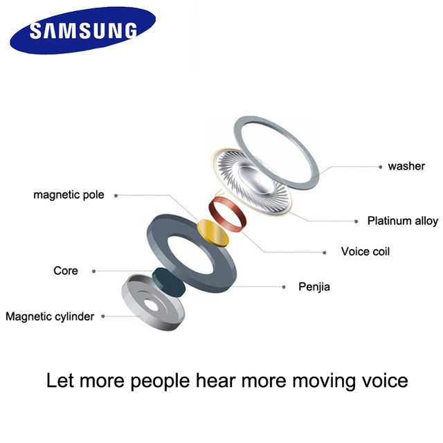 SAMSUNG Original Earphone EHS64 Wired 3.5mm In-ear with Microphone for Samsung Galaxy S8 S8Edge Support Official certification 3