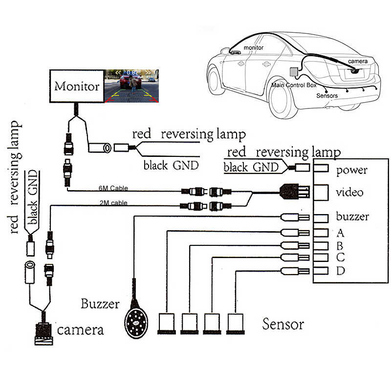 4c9ecafd39a ... GreenYi 3in1 Car Visible Parking Monitor Assistance System . Video  Parking Sensor + Rear View Camera ...