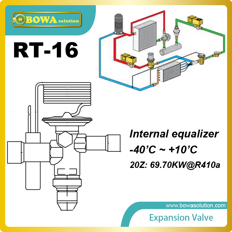 ФОТО RT-16 TEV foremost function is to reduce the pressure of the refrigerant from the condenser to the evaporator pressure