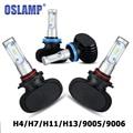 H4/H7/H11/H13/9005(HB3)/9006(HB4) LED Car Headlight Single/Hi-Lo Beam CSP Chips Auto Led Headlamp Fog Light Bulb 8000LM 6500K