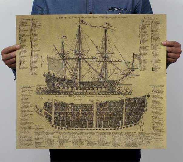 Great maritime era Ancient warship design drawings, vintage posters, kraft paper, posters, wall stickers, mural decoration