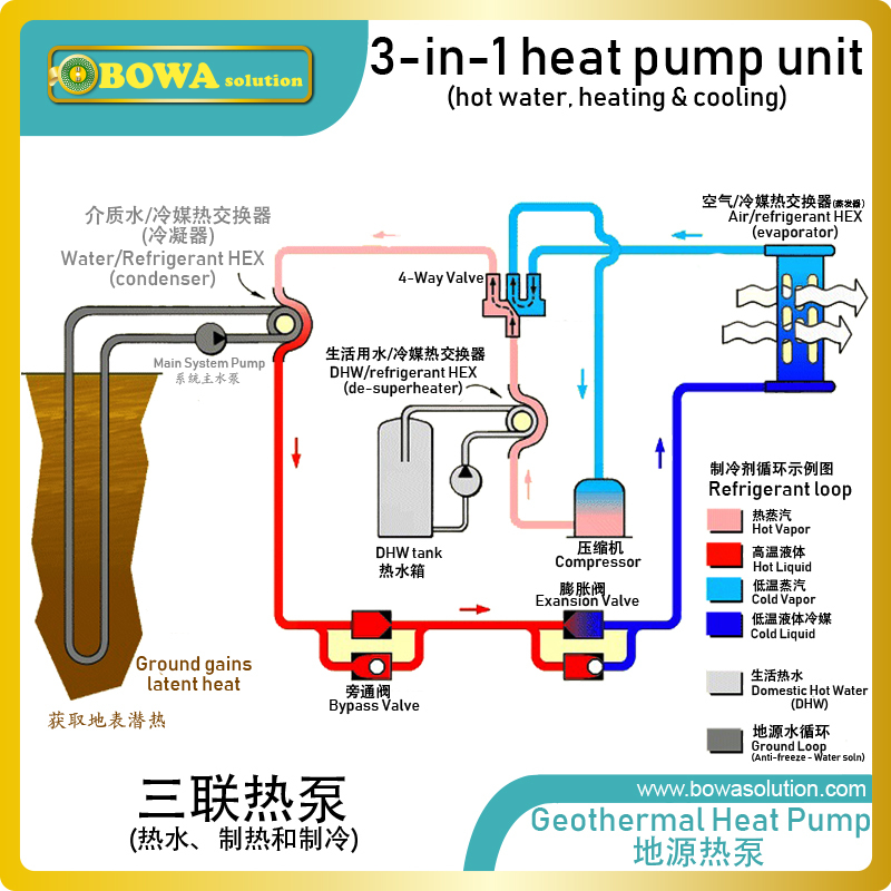 Universal Controller With Accessories Is Designed For Water Source Water Chillers Or Geothermal Heat Pump Air Condtioners Aliexpress