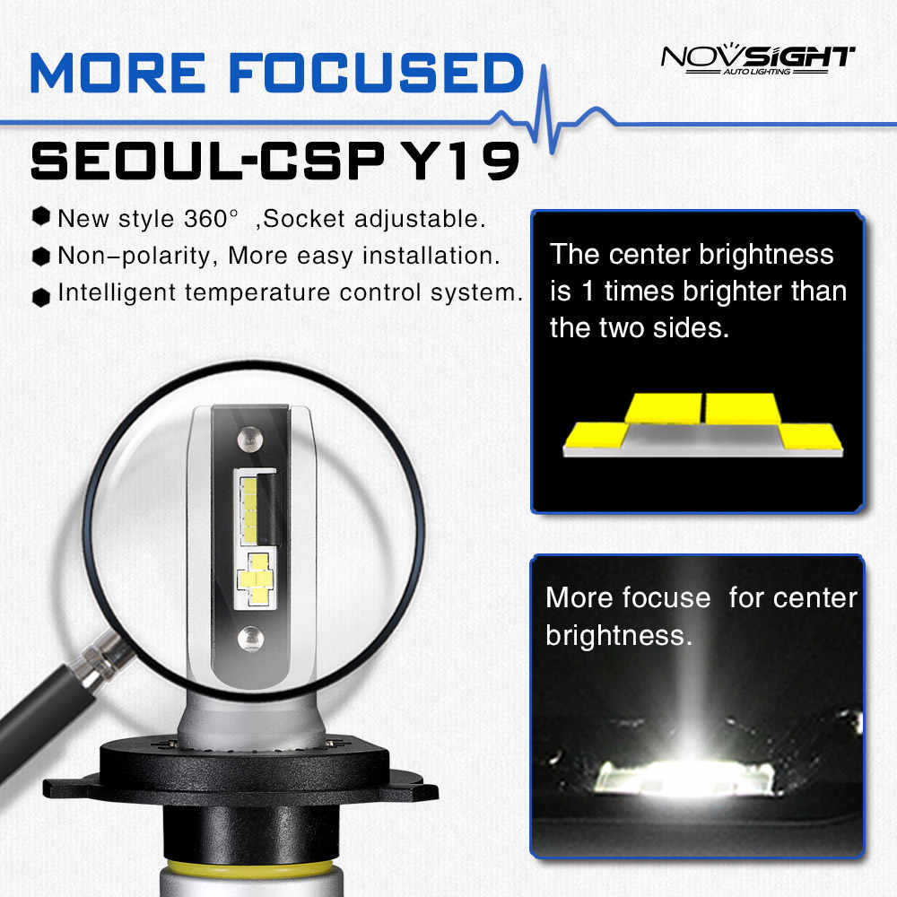 Novsight h7 led hb4 h4 Car Headlight h11 h1 h3 9006 9005 hb3 led Auto Headlamp 6500K High Low Beam 50W 10000LM Fog Light Bulbs
