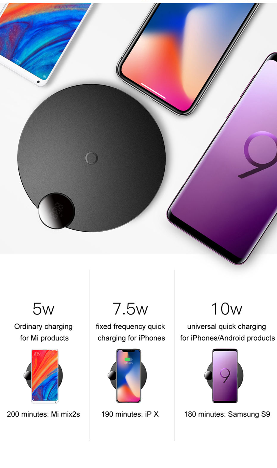 Baseus LED Digital Display QI Wireless Charger for iPhone XS Max XR X 8 Samsung Galaxy S8 S9+ Note 9 8