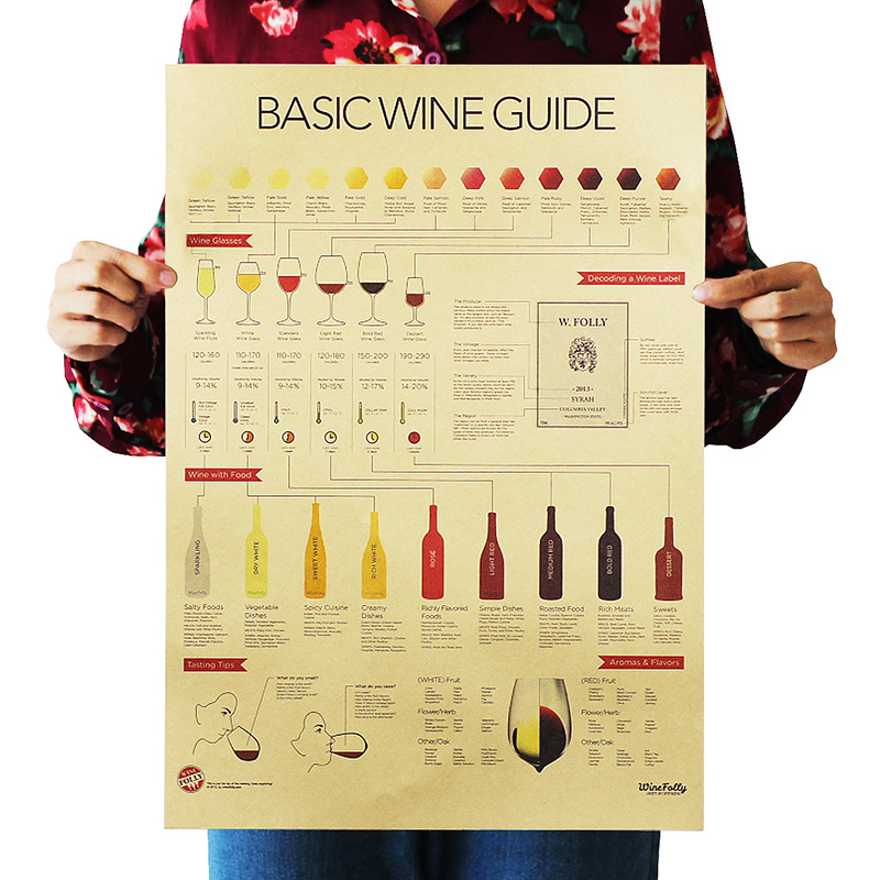 Wall Sticker Wine Encyclopedia Of Graphic Evolutionary History Bar Counter Adornment Retro Map Kraft Paper Posters Wall Sticker