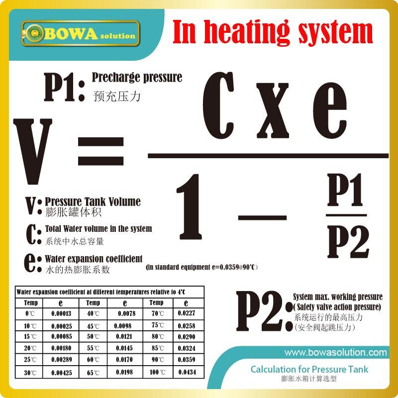 19L koolstofstaal horizontale druk tanks geschikt voor soorten water ...