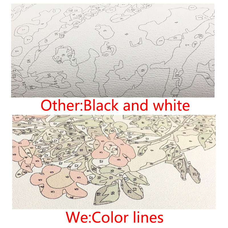 Yağlı boya sayları ilə diy şəkil, kətan əl divarının - Ev dekoru - Fotoqrafiya 3