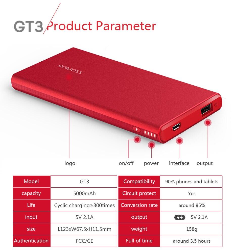 Romoss GT3 Power Bank 16