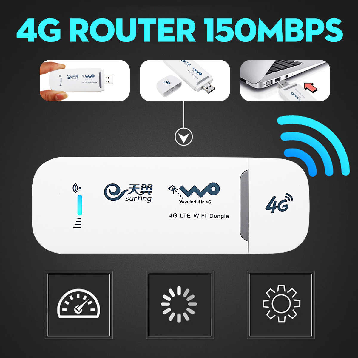 4G Lte Usb Wifi Modem 3G 4G Usb Dongle Auto Wifi Router 4G Lte Dongle Network adapter Met Sim Card Slot