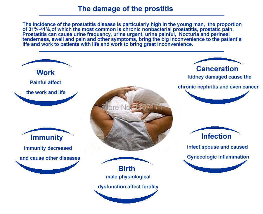 When benign prostatic hyperplasia symptoms appear Selecting the prostatitis treatment device in Massage Relaxation from Beauty Health
