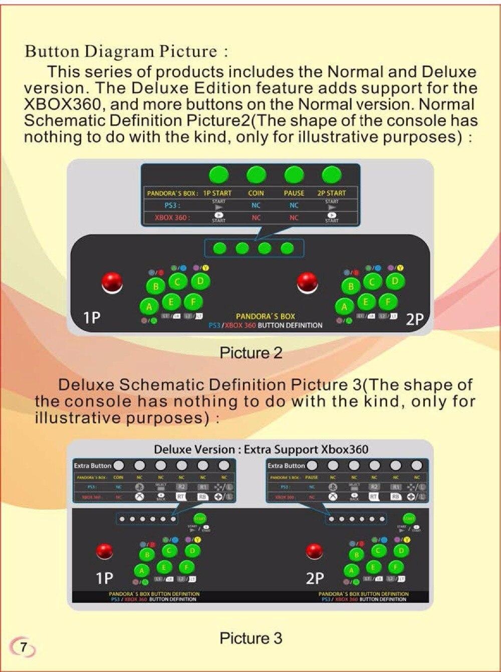 Pandora 5 Manual-9