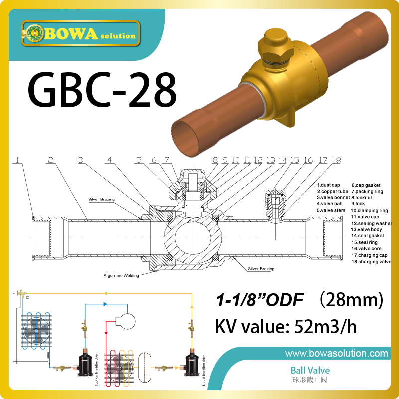 1-1/8 Compact, lightweight, hermetic welded design Ball Valve with Bi-directional flow characteristics for heat pump AC units 1 3 8 bi directional ball valves can be delivered with or without external access port and laser welded construction