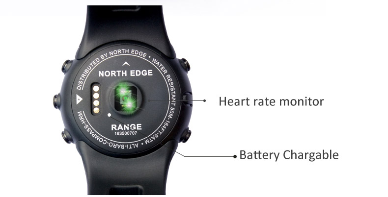 range heart rate 5