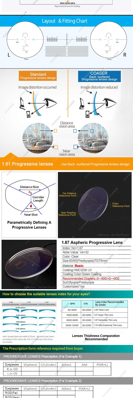167 Transition Progressive Lens  (2)