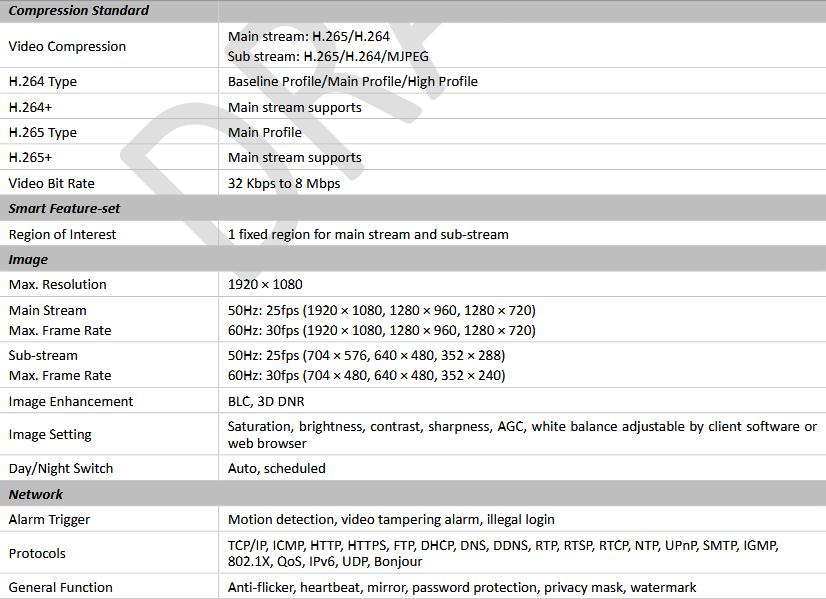 DS-2CD1023G0-I Specifications 2