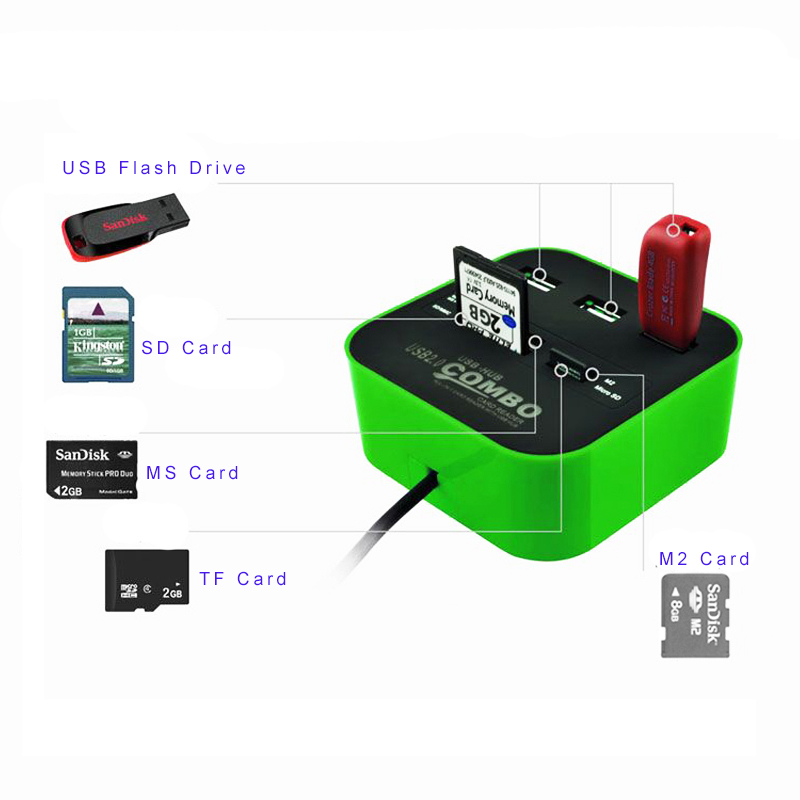 Image 3 - Twofro usb хаб 2,0 3 порта TF Micro SD кард ридер слот USB Combo мульти все в одном USB разветвитель кабели для ноутбука Macbook-in Считыватели карт памяти from Компьютер и офис on AliExpress