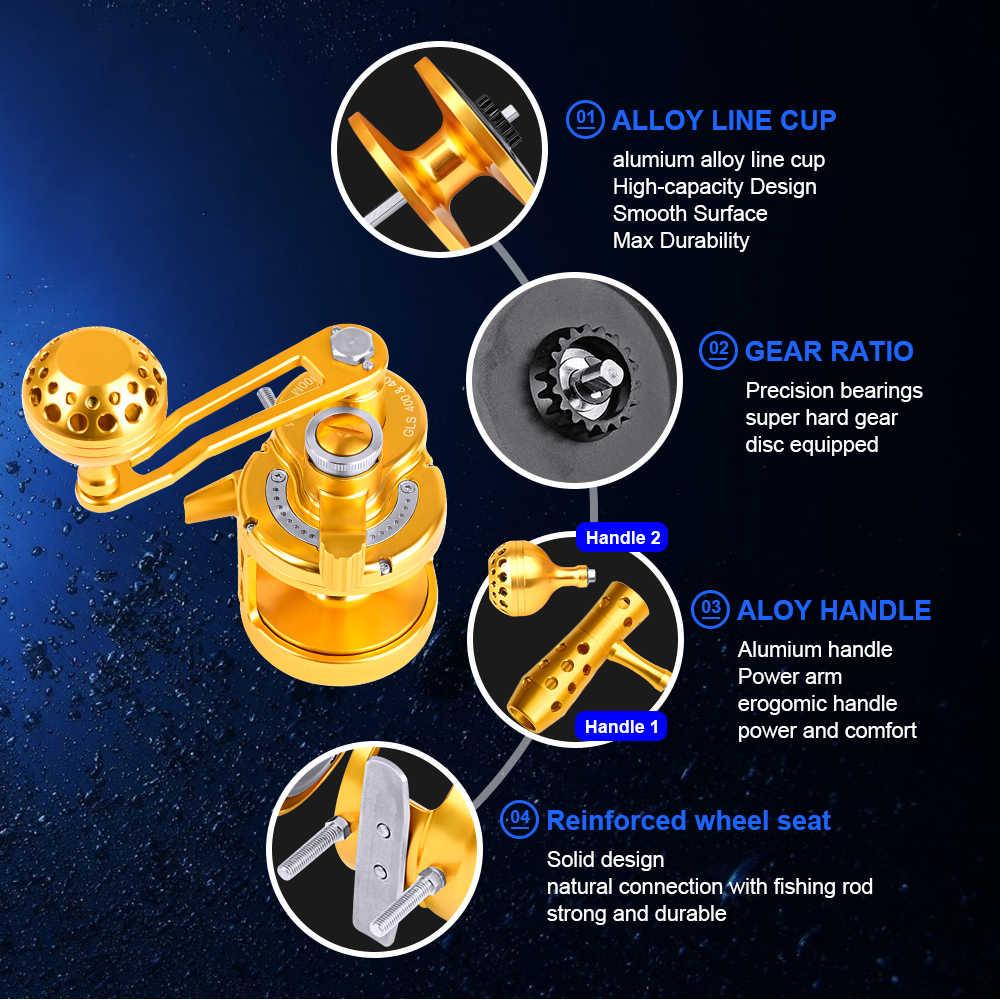Nieuwe Trolling Reel Aluminium CNC Gefreesd 200-500 Serie Vissen Reel (Left Hand) max Drag 14 kg-21 kg Jigging Reel