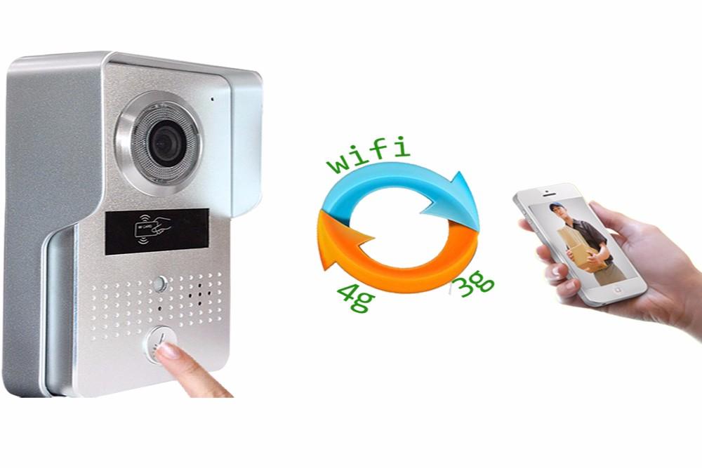 new smartphone doorbell