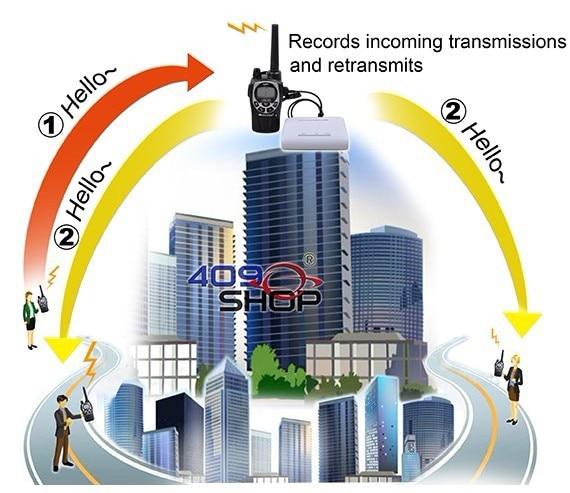 SR-112 Радио рекордер симплексен - Комуникационно оборудване - Снимка 6