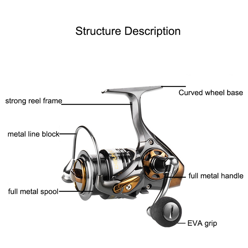 Image 4 - YUYU quality Metal Fishing reel spinning metal shallow spool 2000 3000 5000 6+1BB 7.1:1 spinning reel for carp fishing-in Fishing Reels from Sports & Entertainment