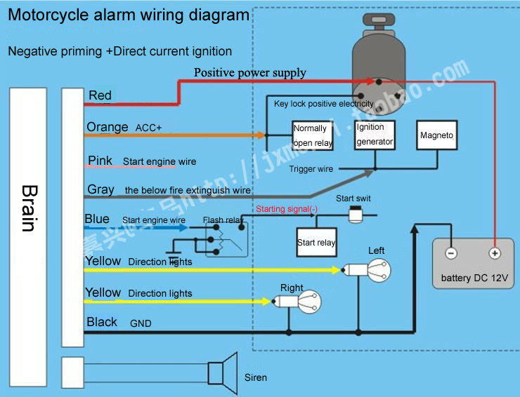 Wiring Diagram Motorcycle Alarm 2006 Ford Escape Alternator Bike Anti Theft Security System Remote Control Engine Start 12v In Decals Stickers From Automobiles Motorcycles On Aliexpress Com