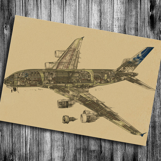 Civil aircraft exploded view Vintage craft Paper Retro Wall Art ...
