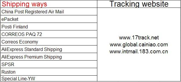 shipping ways