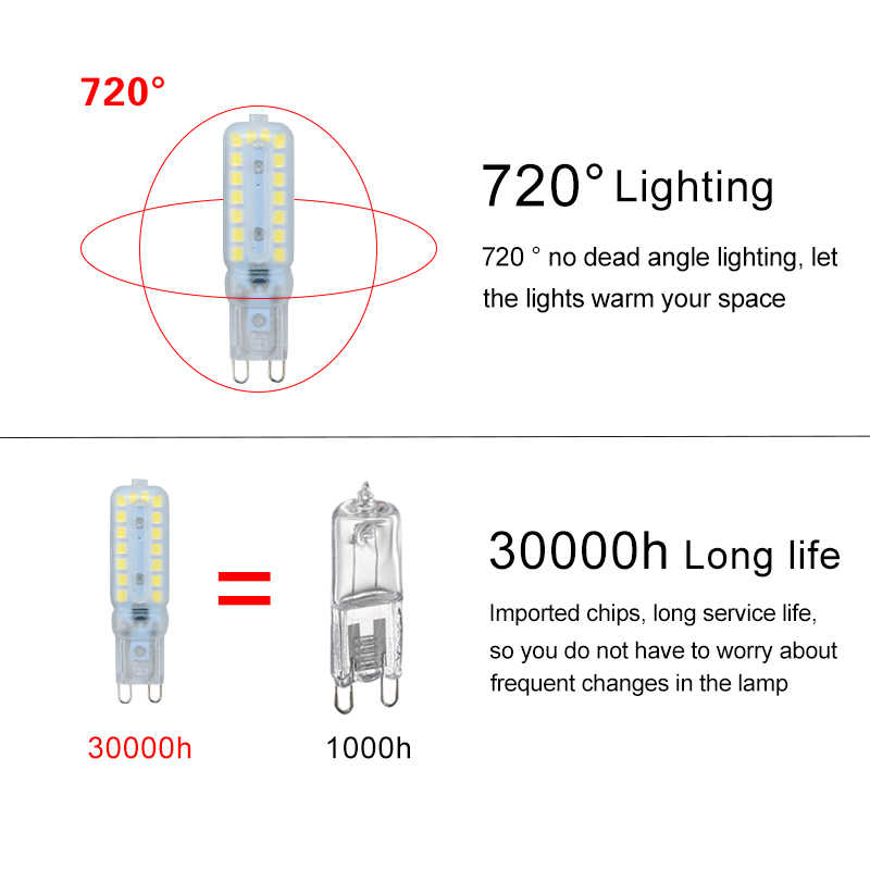 Foxanon LED Lamp G9 3W 5W 7W AC110V 220V 2835 SMD Dimmable Bulb Lights Chandelier Spotlight Replace Indoor Home Halogen Lighting