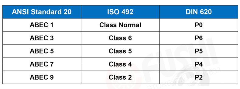 2-class