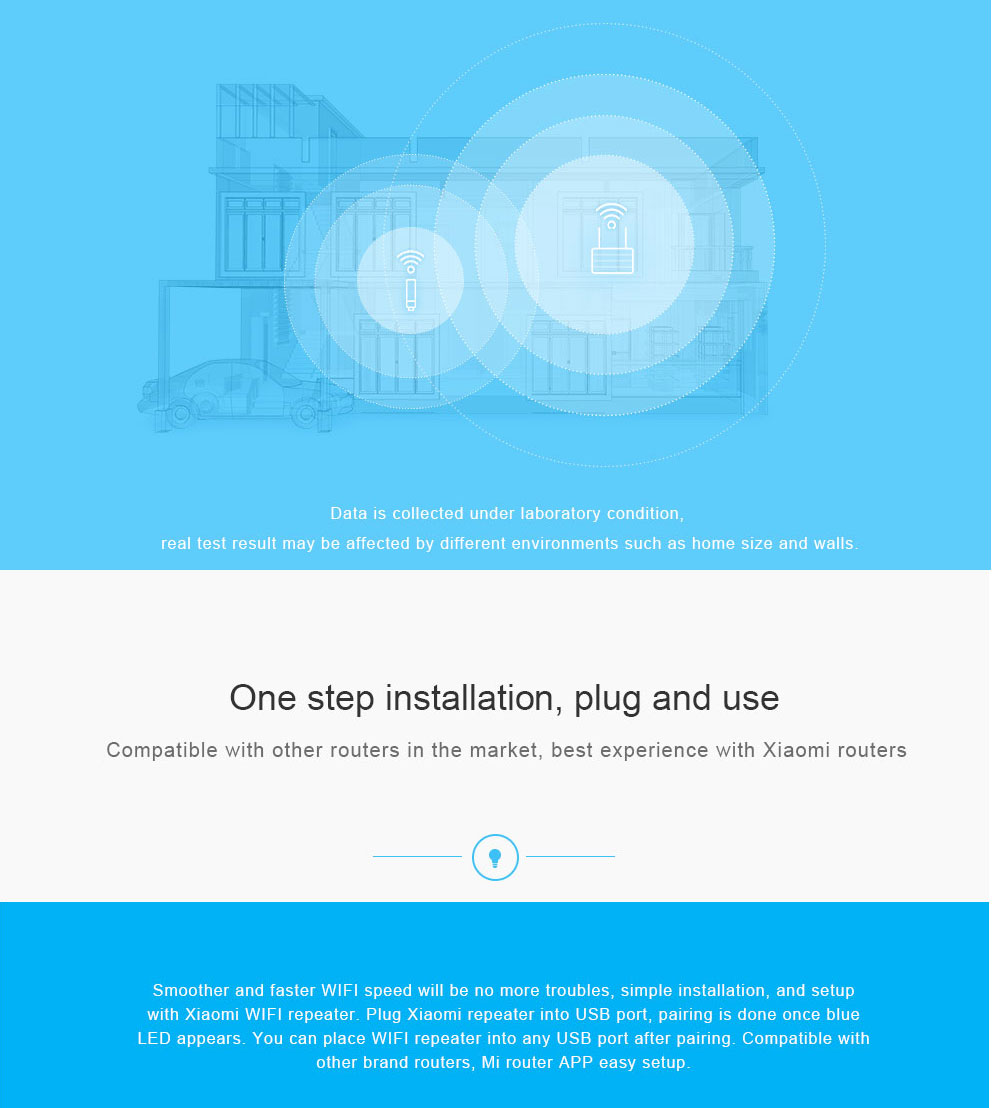 Xiaomi Wifi Repeater 2 Amplifier Extender Universal Repitidor Wi Fi Usb 80211n 300mbps Amplificador Extende Signal Enhancement