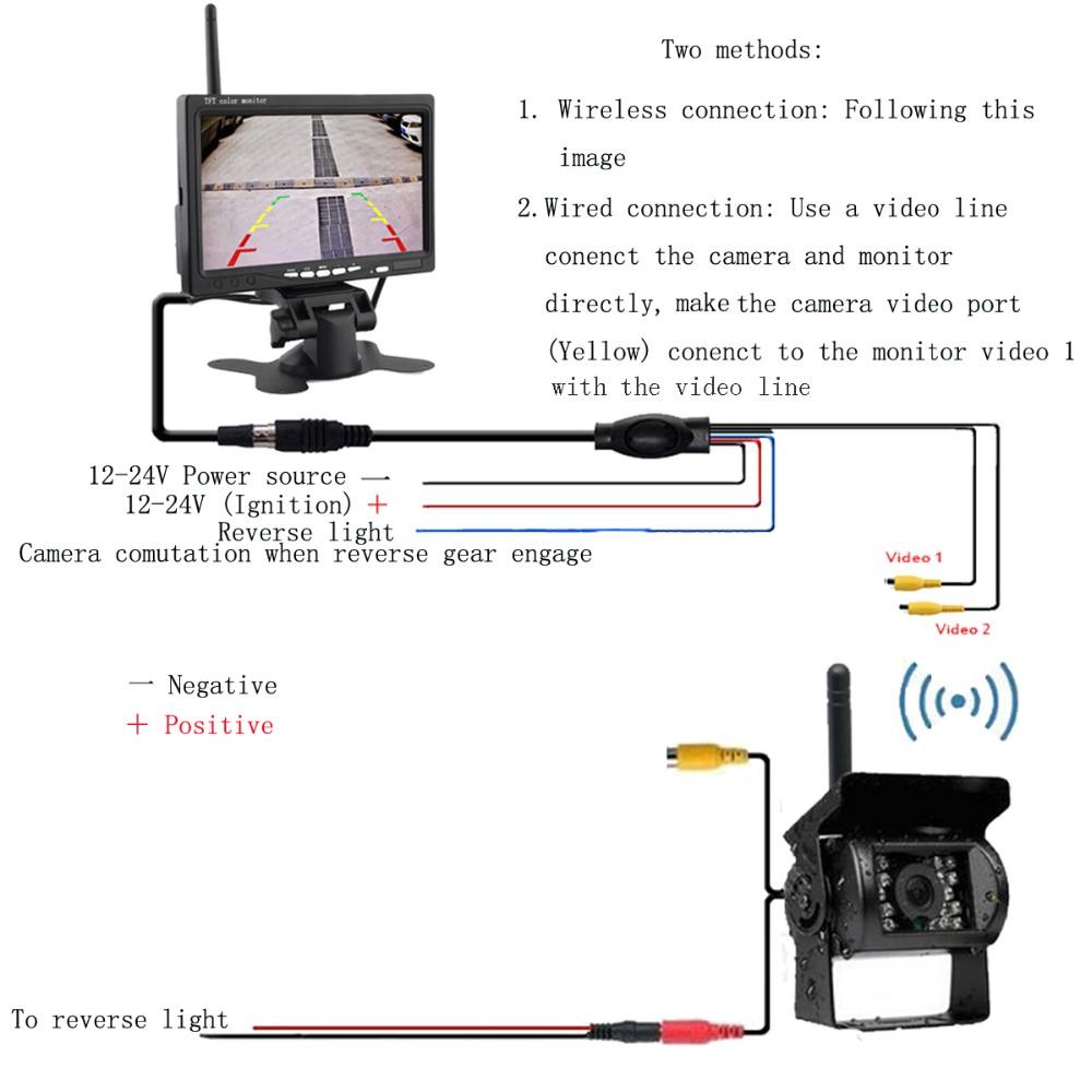 Leekooluu Backup Camera Wiring Diagram from ae01.alicdn.com