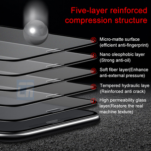 Image 2 - No Fingerprint Full Cover Matte Tempered Glass for iPhone X 8 7 6S Plus Screen Protector Frosted Glass for iPhone XS MAX XR Film