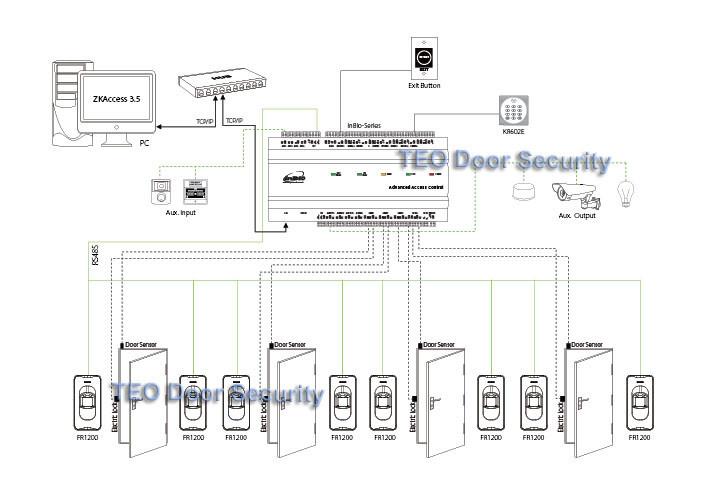 INBIO160 CONNECT
