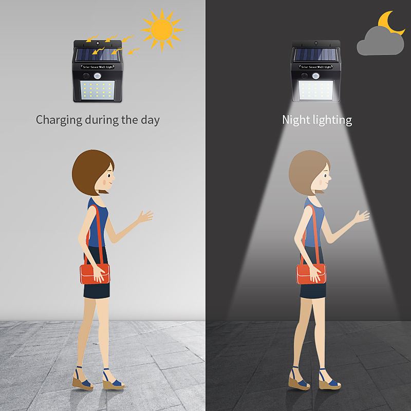 LED outdoor solar sensor lamp automatically wall waterproof garden street light motion public road Night bulbs keep lighting in LED Night Lights from Lights Lighting