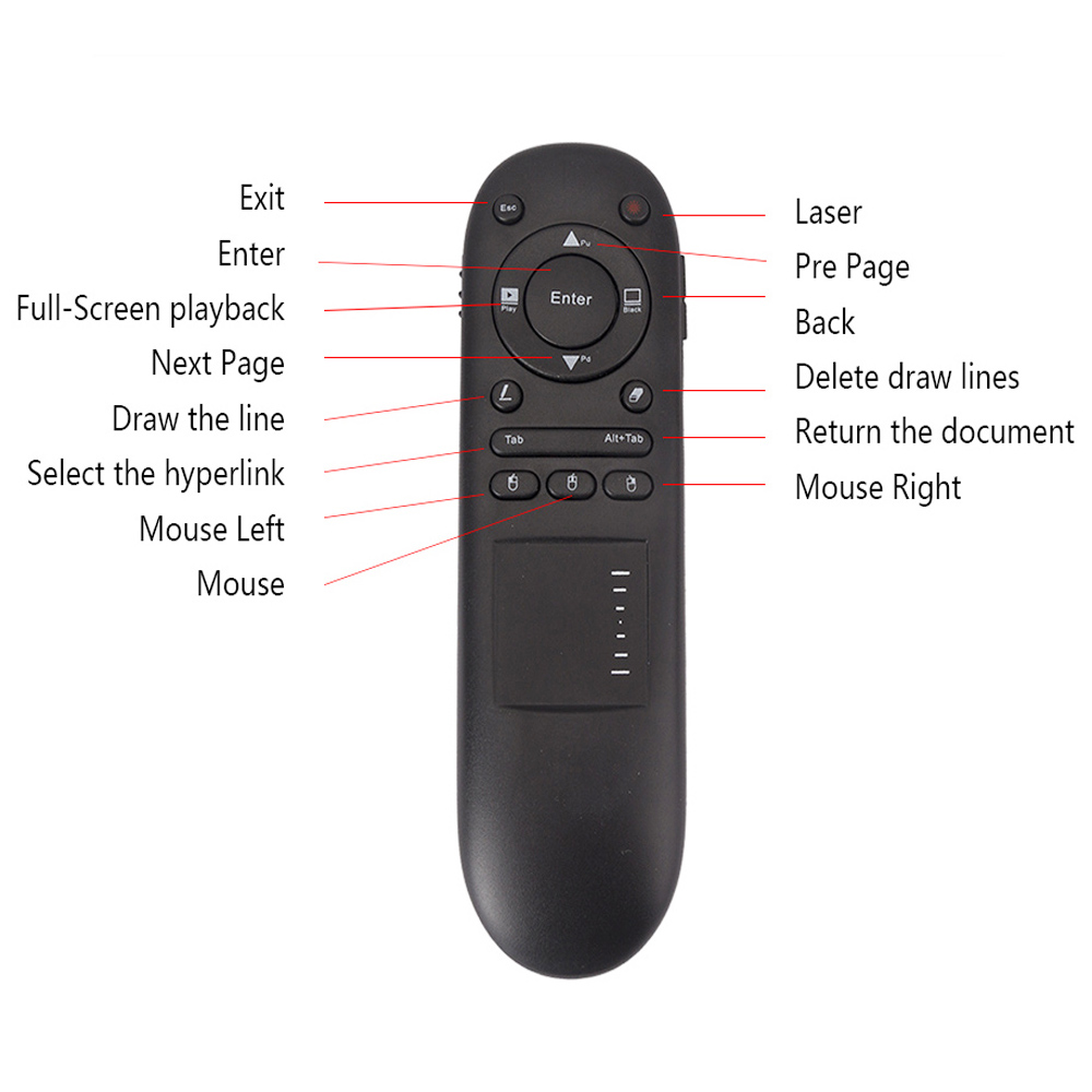Ppt Remote Control Vontar 2 4g Wireless Keyboard Air Mouse Rf Laser