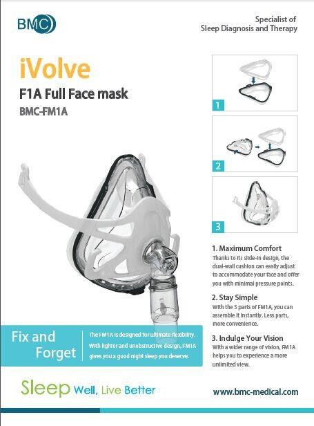 Full Face mask fro CPAP APAP BPAP respirator (1)
