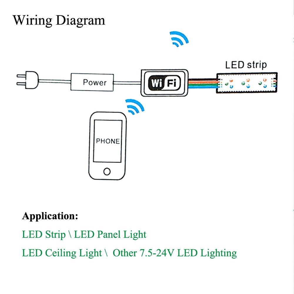 Rgb Led Strip Lighting Wiring Schematic Diagram Light Set Free Download Image Collections Design Ideas Additionally Bar As Well 120v Strips Dolgular Delighted