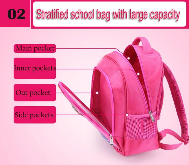 LOL Backpack