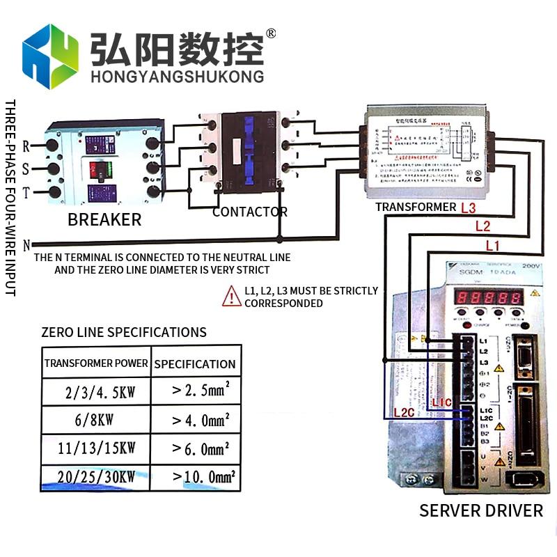 Гравировка машины сервопривод Электронный Трансформатор Трехфазный 220V5. 5KW питания привода коробка Гравировка машины аксессуары