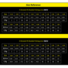 Germen Quality 500M Max Power Series 4 Strands Super Strong Japan Multifilament PE Braided Fishing Line 10 20 30 40 60 90LB