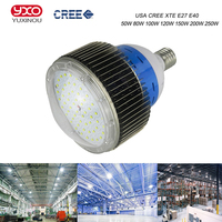 100W 150W 200W 300W Led High Bay Light Led Industrial Machine Sewing Lamp Cree Gas Station Light Sewing Lamp Led Workshop Lights