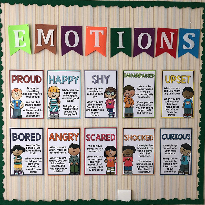 10Pcs/Set Emotions English Teaching Aids A4 Cards Classroom Wall Decoration Bilingual Kindergarten Educational Toys For Children