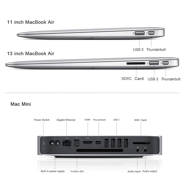 mini dp to hdmi adapter for macbook