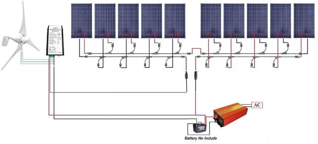 1400W Kit:400W Wind Turbine Generator&10*100W Solar Panel&1.5KW 24-110V Inverter