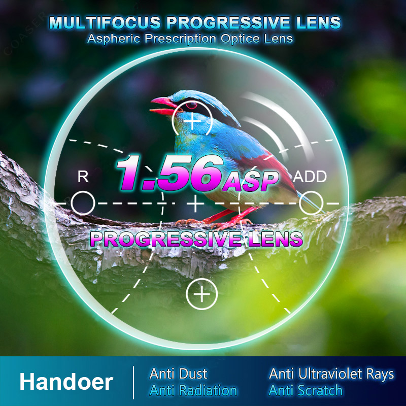 Handoer Anti-Radiation Protection Index 1.56 Digital Progressive Lens HMC, EMI Aspheric Anti-UV Prescription Lenses,2Pcs