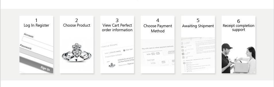 9-1.Shopping Process